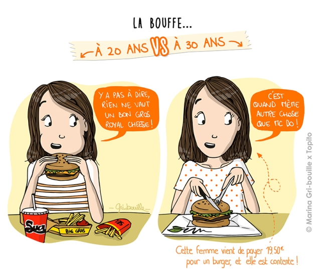 Différence 20 ans  vs 30 ans - Illustration hamburger - Marina Gri Bouille
